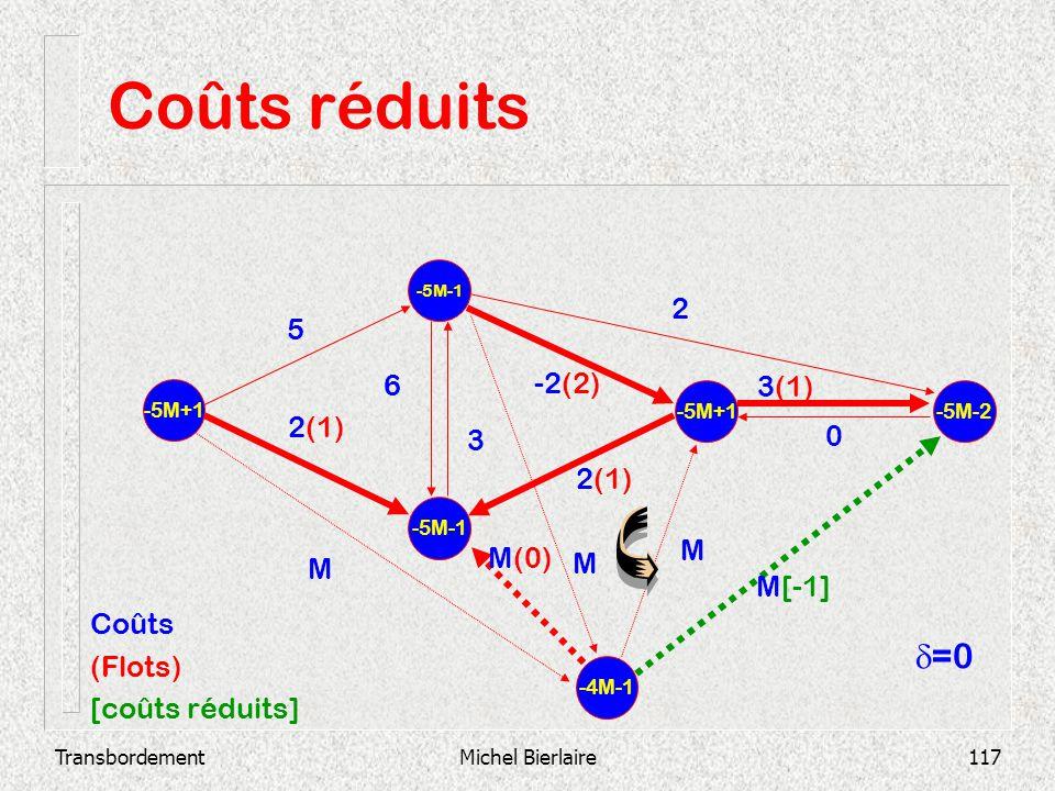 Coûts réduits d=0 2 5 6 -2(2) 3(1) 2(1) 3 2(1) M M(0) M M M[-1] Coûts